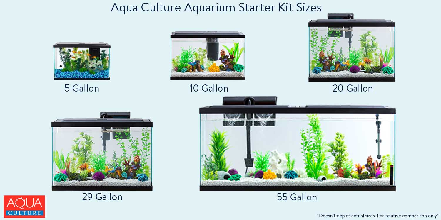 29 Gallon Aquarium Starter Kit With Led